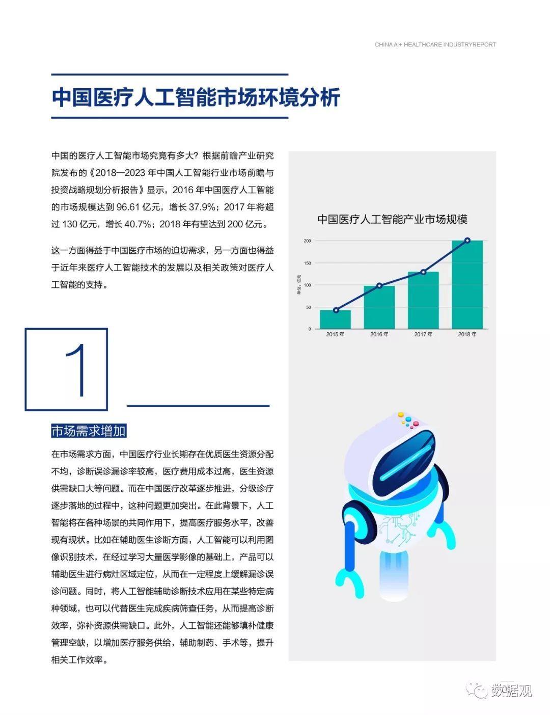 2018上半年融资总额超31亿!中国医疗人工智能产业现状分析(报告全文)