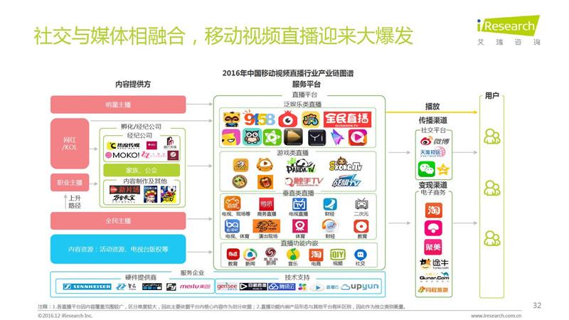 从上海K11看商业地产数字营销创新与运营