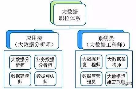 大数据课程体系(图5) 大数据课程体系(图6) 幼儿小班与课程体系及
