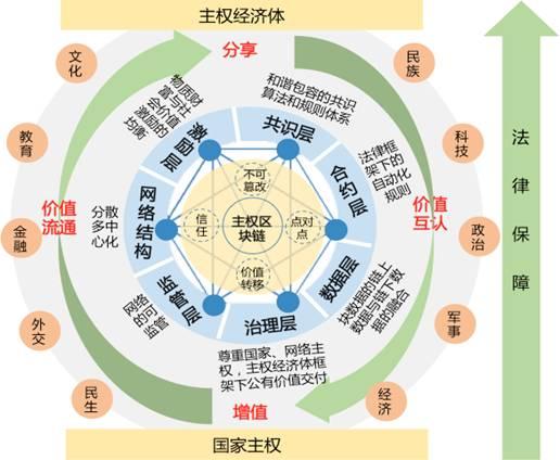 当代中国法律体系结构图