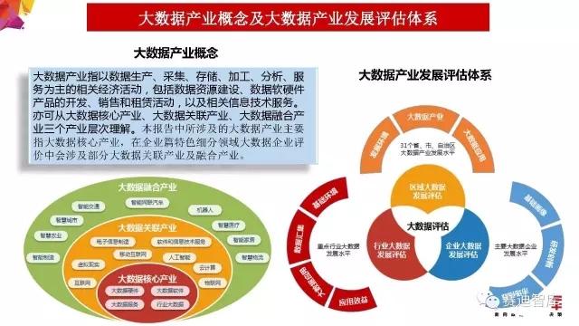 中国大数据产业发展评估报告(2017年)》发布