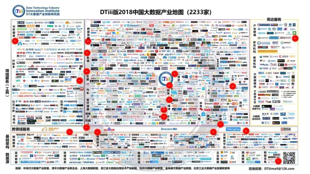 """68家大数据企业收入达""""亿元"""""""