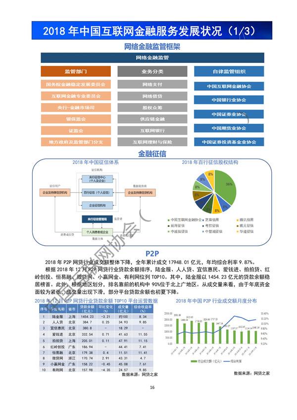 【化妆品广告语】《中国互联网发展报告(2019)》发布