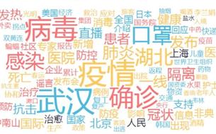 """國家(jia)信息中(zhong)心發布《""""新(xin)型冠狀病毒肺炎""""公眾認知(zhi)與(yu)信息傳播調研報告》"""