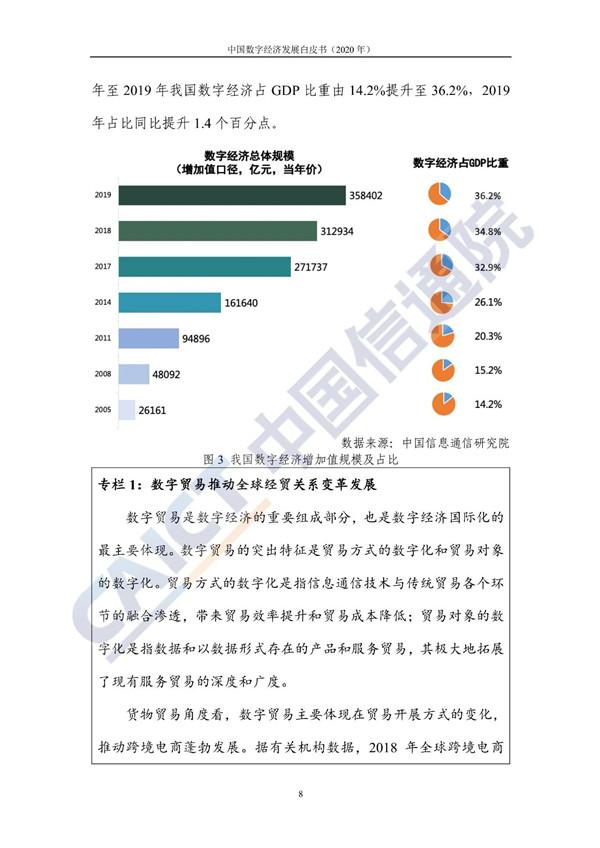 2020年浙江数字经济总量_2020年浙江gdp