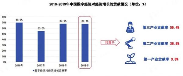 深圳2020gdp几时公布_深圳 十三五 规划纲要发布 到2020年GDP总量达2.6万亿元