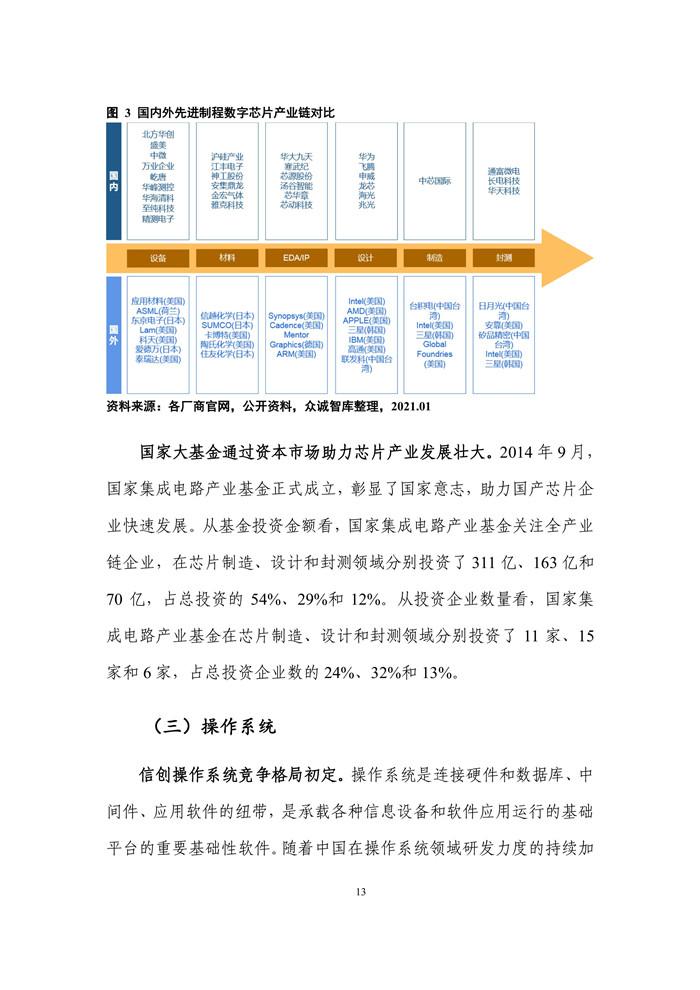 2021年全国首份信创白皮书(图17)
