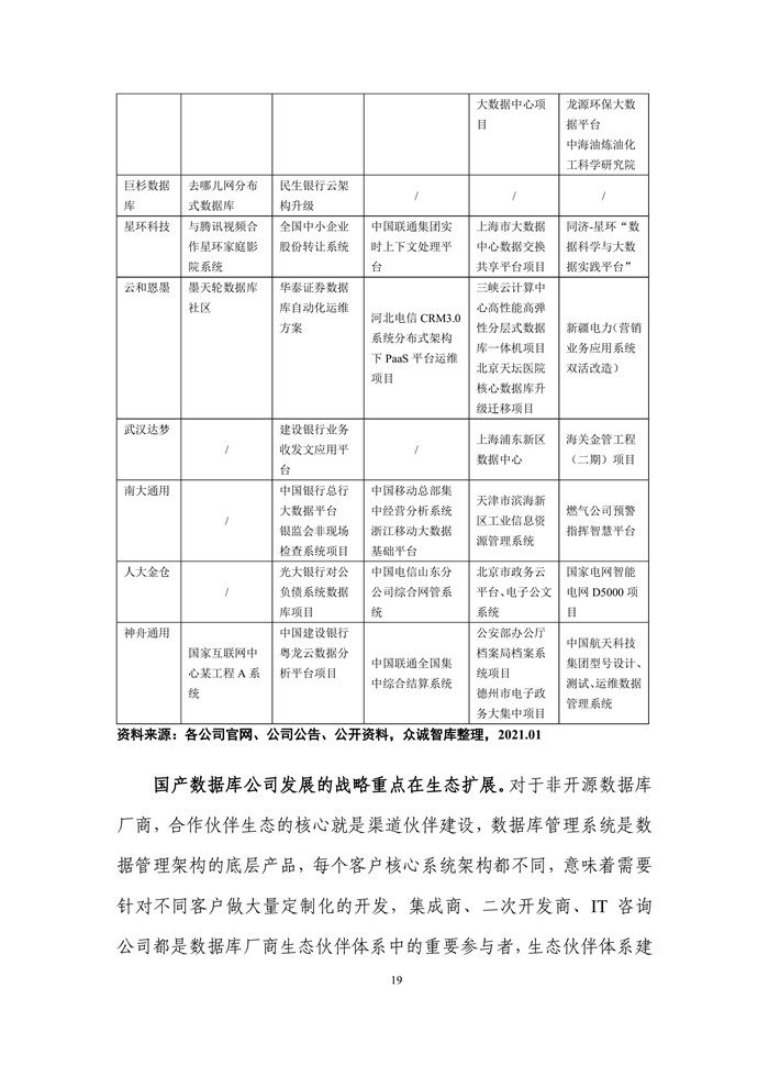 2021年全国首份信创白皮书(图23)