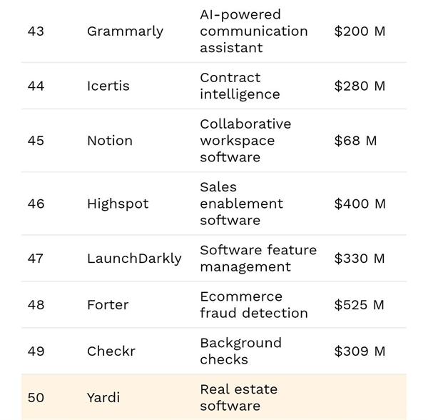 三家中国公司上榜了!福布斯宣布2021年世界云计算企业100强|资料信息|数据观||中国大数据产业观察(图4)